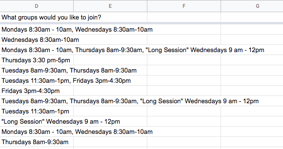 "Spreadsheet excerpt: column ""What groups would you like to join?"" has answers like ""Mondays 8:30 - 10 am, Wednesdays 8:30 - 10 am"" and on a new line ""Tuesdays 8 - 9:30 am, Thursdays 8 - 9:30 am"""